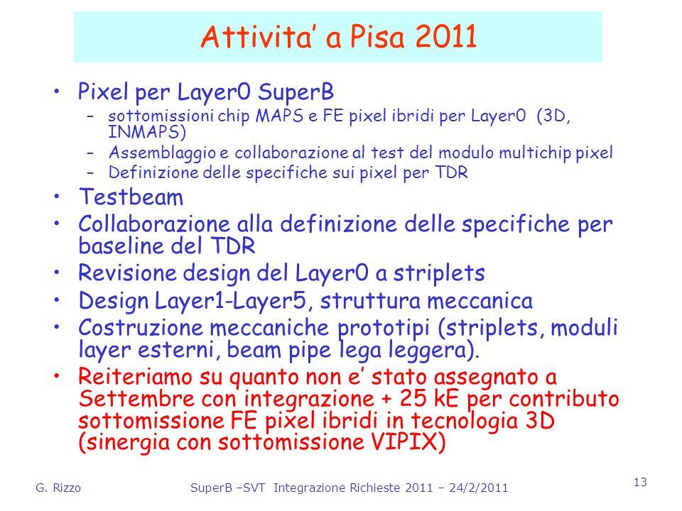 G. RizzoSuperB –SVT Integrazione Richieste 2011 – 24/2/2011 13 Attivita a Pisa 2011 Pixel per Layer0 SuperB –sottomissioni chip MAPS e FE pixel ibridi