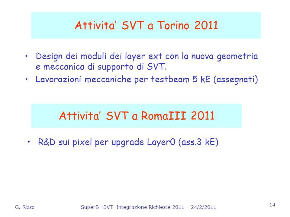 G. RizzoSuperB –SVT Integrazione Richieste 2011 – 24/2/2011 14 Attivita SVT a Torino 2011 Design dei moduli dei layer ext con la nuova geometria e mec