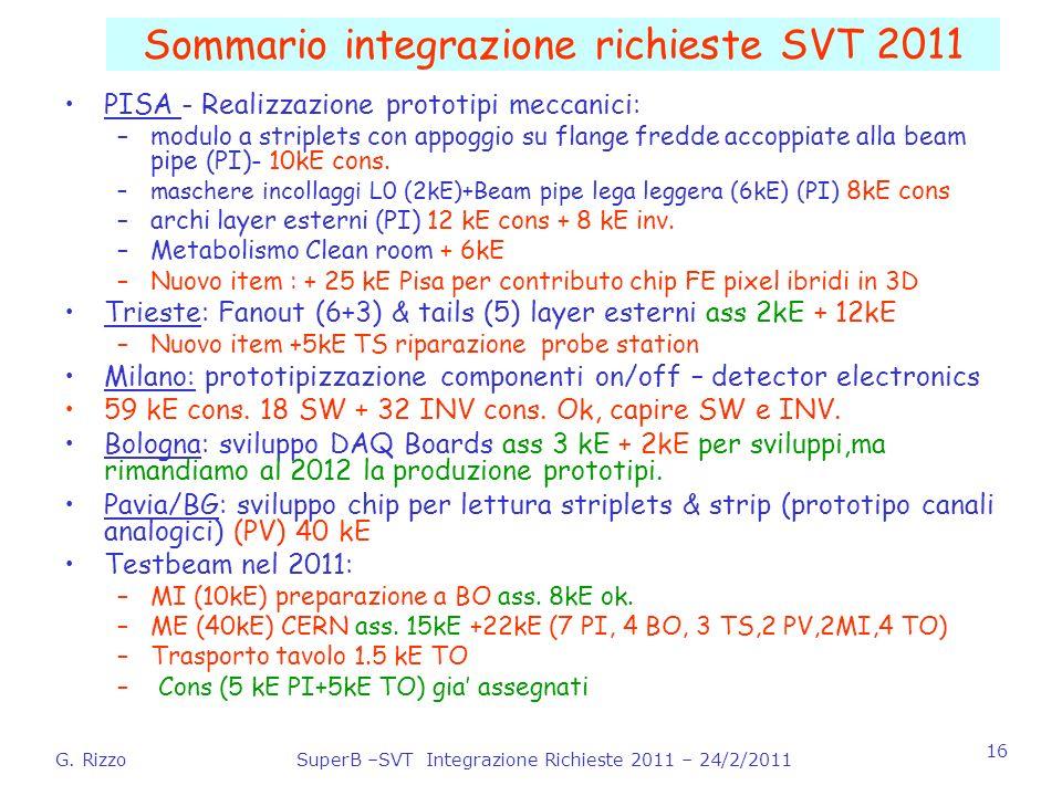 G. RizzoSuperB –SVT Integrazione Richieste 2011 – 24/2/2011 16 Sommario integrazione richieste SVT 2011 PISA - Realizzazione prototipi meccanici: –mod
