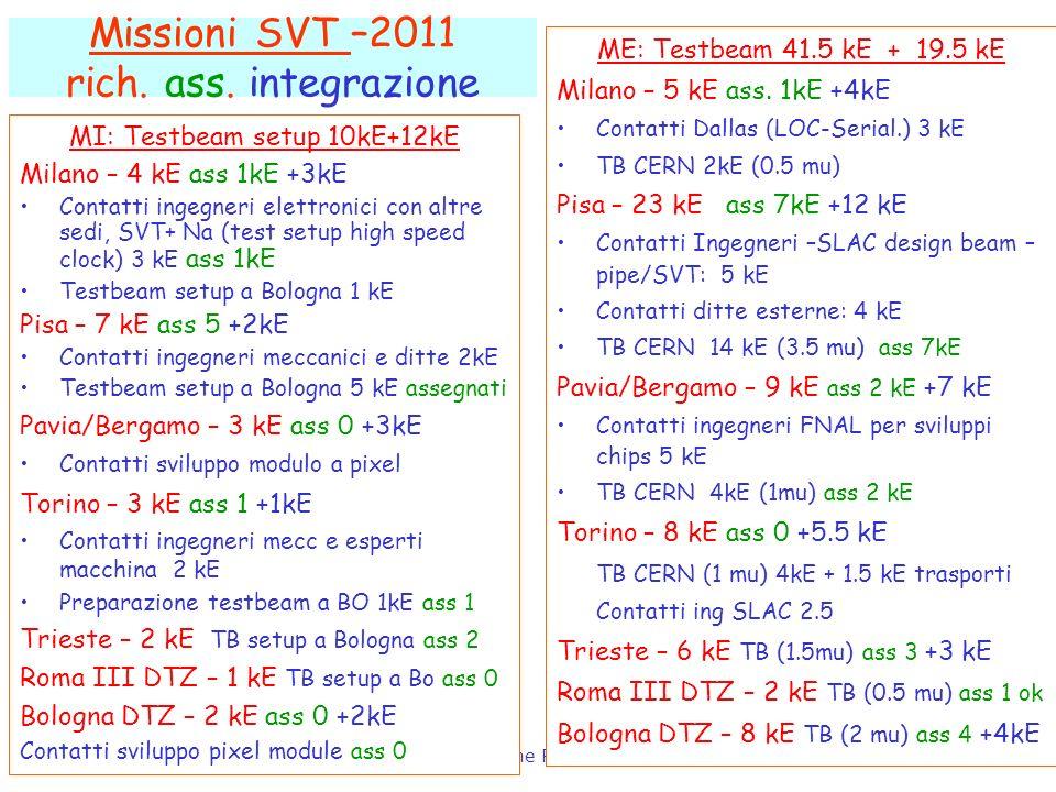 G. RizzoSuperB –SVT Integrazione Richieste 2011 – 24/2/2011 17 Missioni SVT –2011 rich. ass. integrazione MI: Testbeam setup 10kE+12kE Milano – 4 kE a