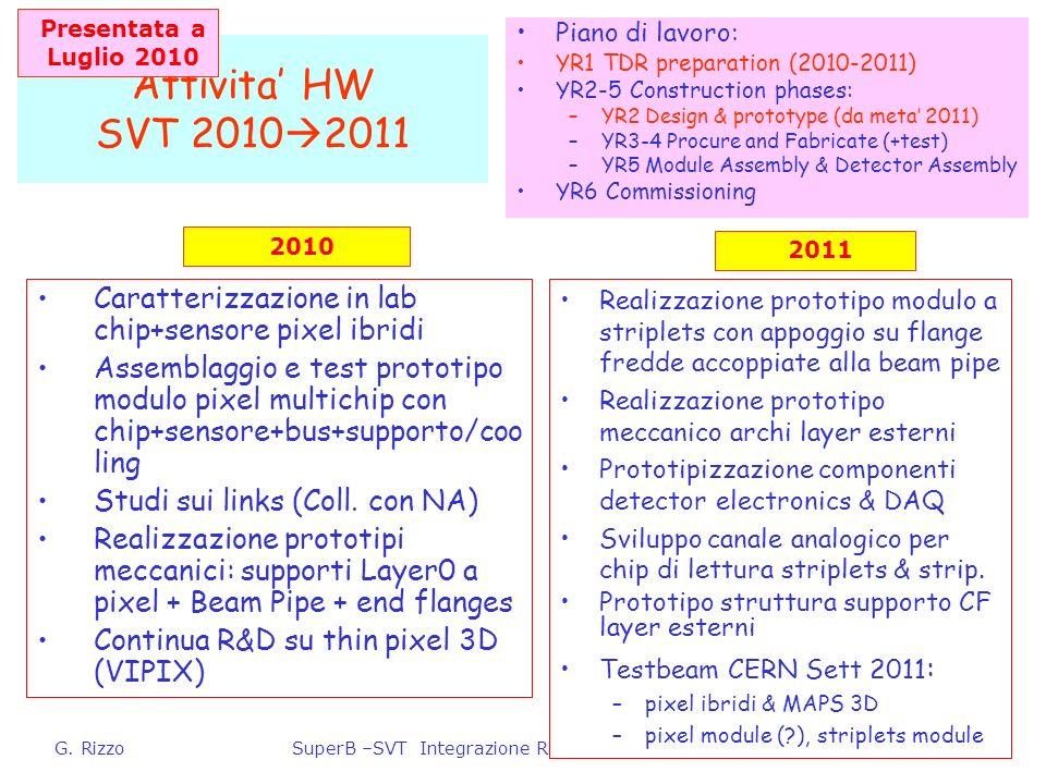 G. RizzoSuperB –SVT Integrazione Richieste 2011 – 24/2/2011 2 Attivita HW SVT 2010 2011 Caratterizzazione in lab chip+sensore pixel ibridi Assemblaggi