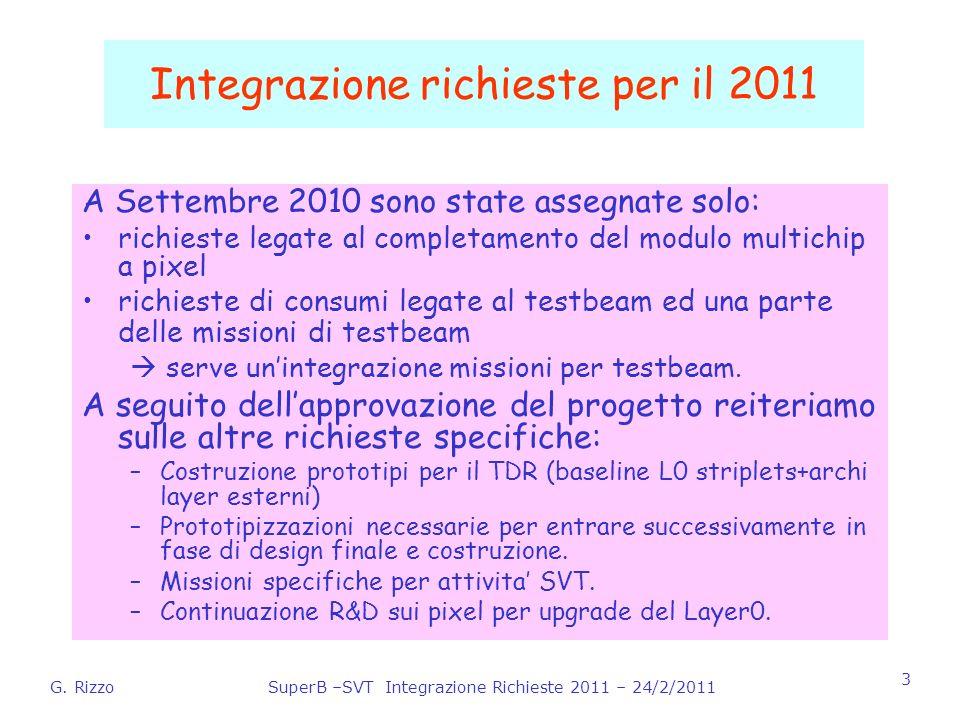 G. RizzoSuperB –SVT Integrazione Richieste 2011 – 24/2/2011 3 Integrazione richieste per il 2011 A Settembre 2010 sono state assegnate solo: richieste