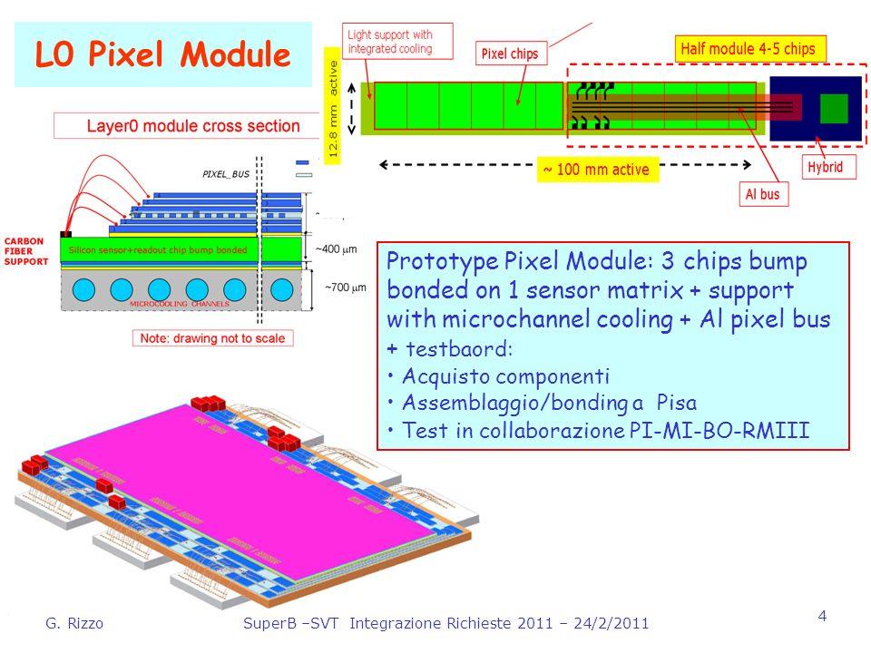 G. RizzoSuperB –SVT Integrazione Richieste 2011 – 24/2/2011 4 L0 Pixel Module Prototype Pixel Module: 3 chips bump bonded on 1 sensor matrix + support