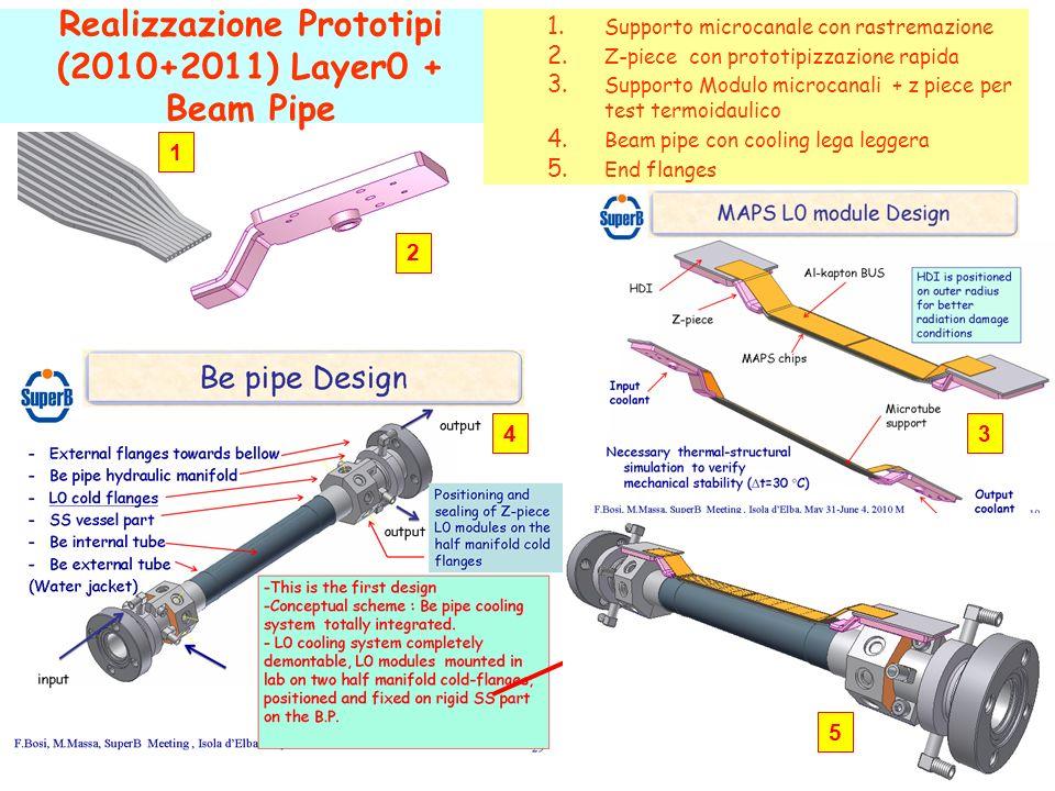 G. RizzoSuperB –SVT Integrazione Richieste 2011 – 24/2/2011 5 Realizzazione Prototipi (2010+2011) Layer0 + Beam Pipe 1. Supporto microcanale con rastr