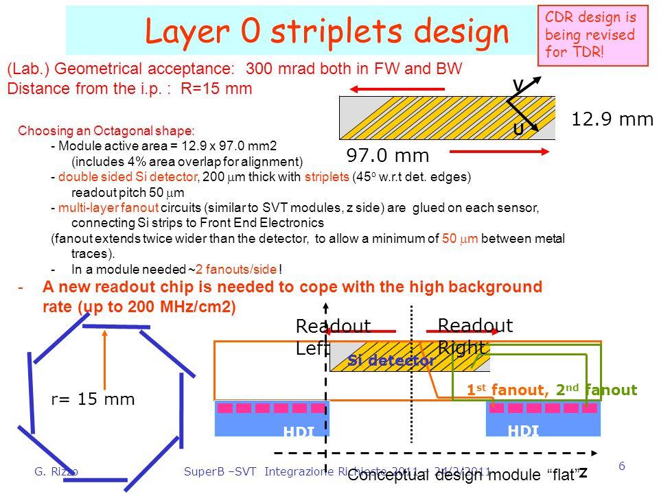 G. RizzoSuperB –SVT Integrazione Richieste 2011 – 24/2/2011 6 Layer 0 striplets design r= 15 mm U V 12.9 mm 97.0 mm Choosing an Octagonal shape: - Mod
