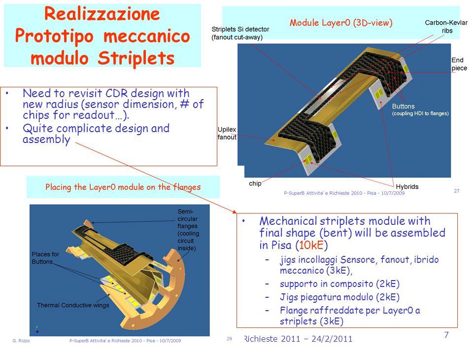 G. RizzoSuperB –SVT Integrazione Richieste 2011 – 24/2/2011 7 Realizzazione Prototipo meccanico modulo Striplets Mechanical striplets module with fina
