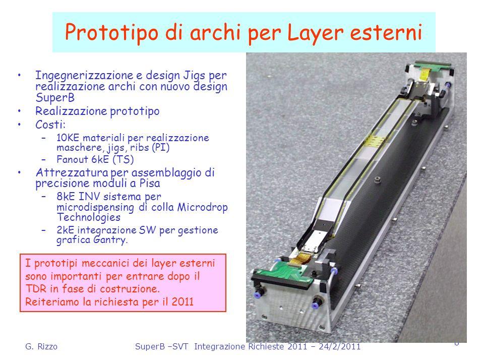G. RizzoSuperB –SVT Integrazione Richieste 2011 – 24/2/2011 8 Prototipo di archi per Layer esterni Ingegnerizzazione e design Jigs per realizzazione a