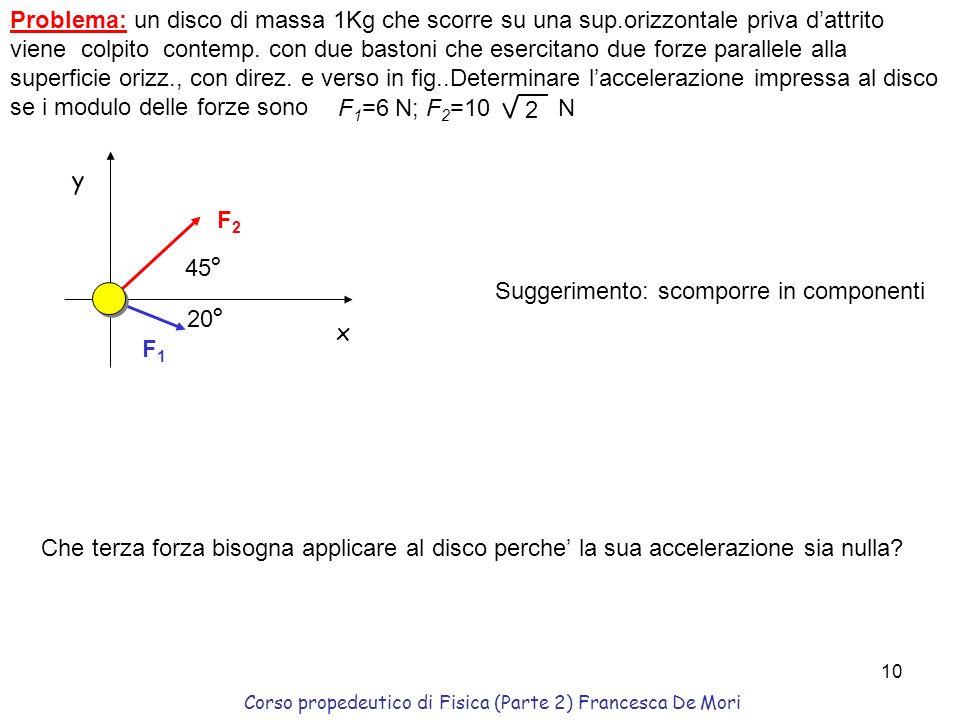 Corso propedeutico di Fisica (Parte 2) Francesca De Mori 9 Esercizio di conversione di unità di misura Densità dellacqua: 1 g/cm 3 = (10 -3 kg)/(10 -6