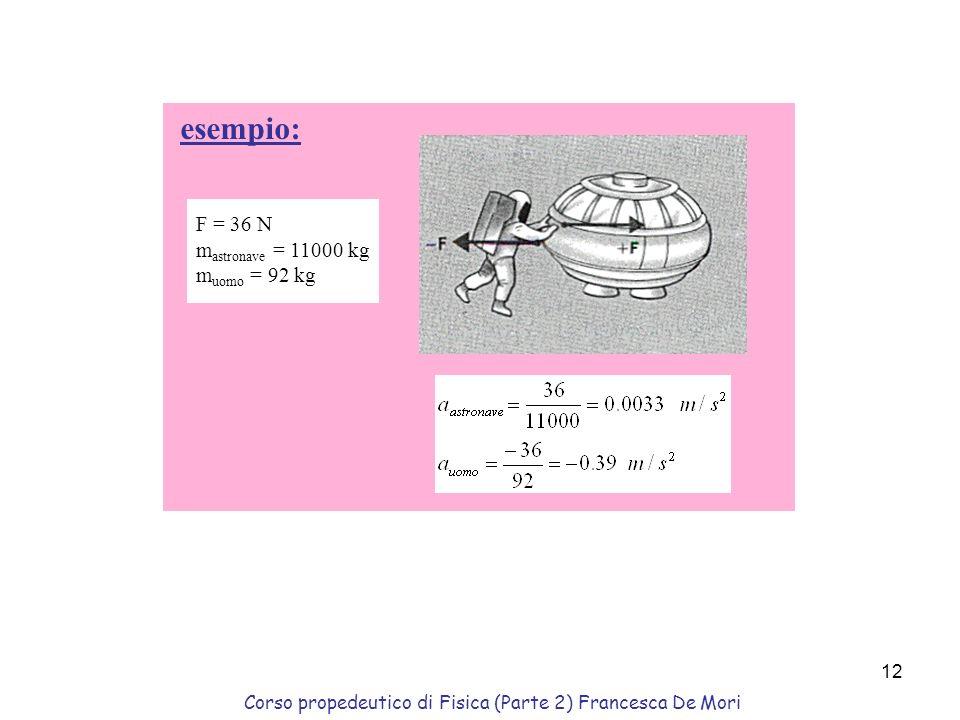 Corso propedeutico di Fisica (Parte 2) Francesca De Mori 11 Se un corpo B esercita una forza su un corpo C, a sua volta C esercita su B una forza ugua