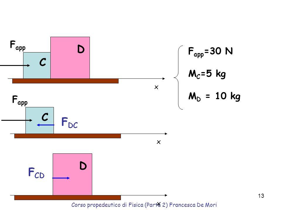 Corso propedeutico di Fisica (Parte 2) Francesca De Mori 12 esempio: F = 36 N m astronave = 11000 kg m uomo = 92 kg