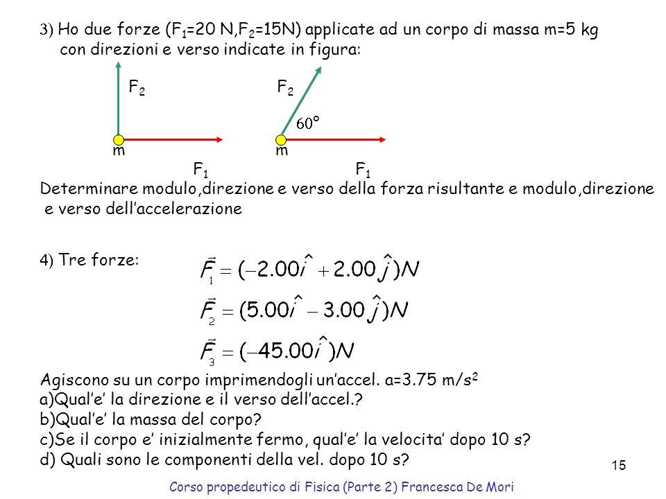 Corso propedeutico di Fisica (Parte 2) Francesca De Mori 14 2) Su un corpo di massa 2 kg inizialmente fermo nel punto P di coordinate (-2.00m,4.00 m)