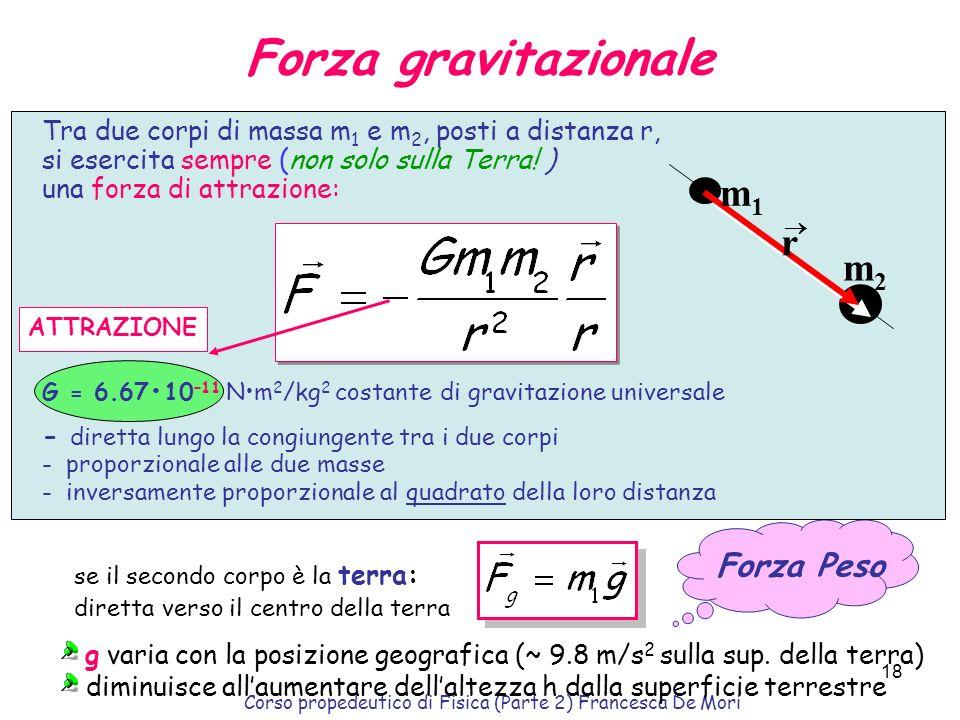 Corso propedeutico di Fisica (Parte 2) Francesca De Mori 17 Esempi di forze