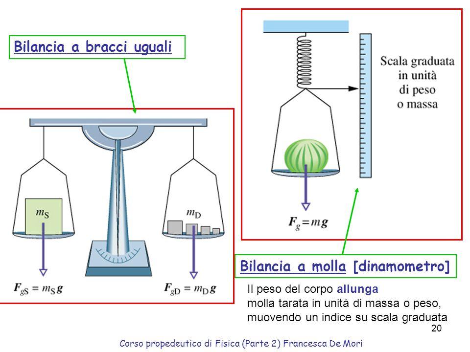 Corso propedeutico di Fisica (Parte 2) Francesca De Mori 19 La regione di spazio vicina alla superficie della Terra è sede di un campo di forza gravit