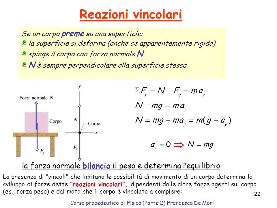 Corso propedeutico di Fisica (Parte 2) Francesca De Mori 21 Esercizi Moto di caduta di un grave( trascurando lattrito dellaria): sempre uniformemente