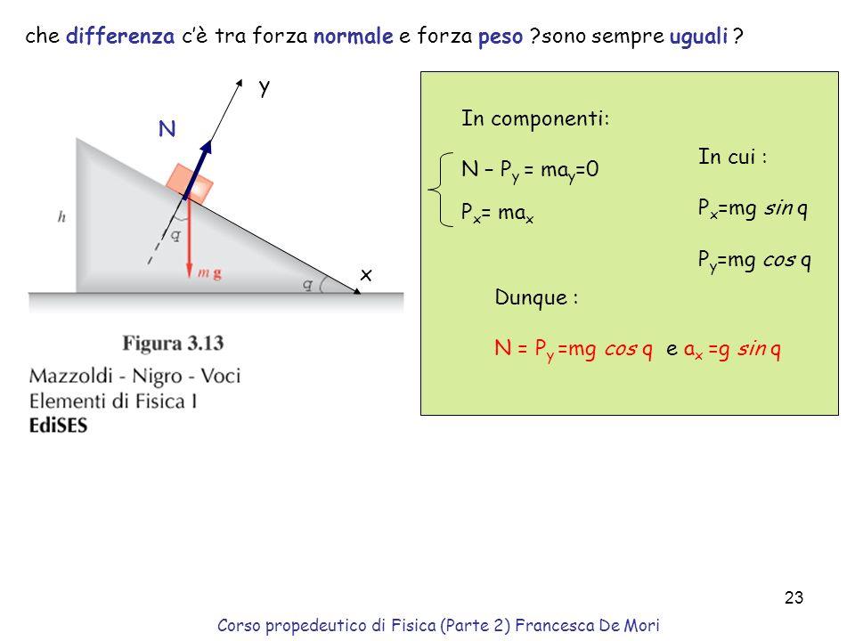 Corso propedeutico di Fisica (Parte 2) Francesca De Mori 22 Reazioni vincolari Se un corpo preme su una superficie: la superficie si deforma (anche se
