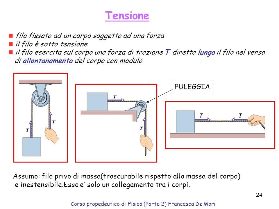 Corso propedeutico di Fisica (Parte 2) Francesca De Mori 23 N che differenza cè tra forza normale e forza peso ?sono sempre uguali ? x y In componenti
