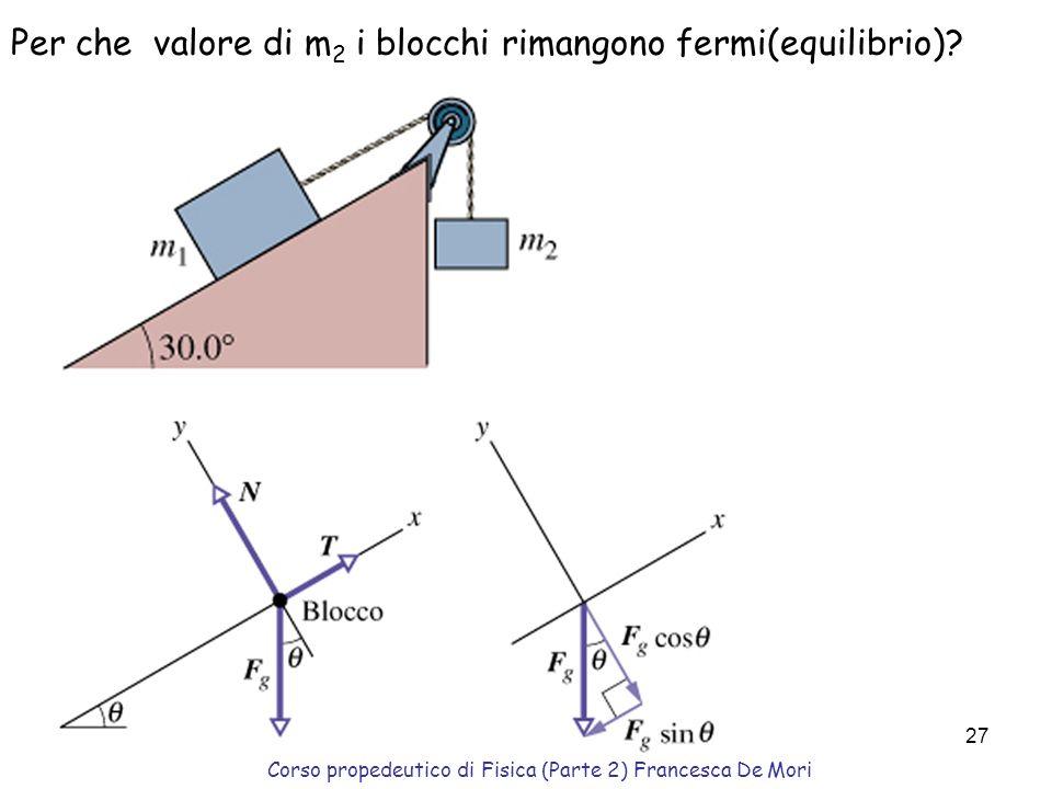 Corso propedeutico di Fisica (Parte 2) Francesca De Mori 26 Quali sono modulo direzione e verso della forza T applicata al blocco dalla corda e della