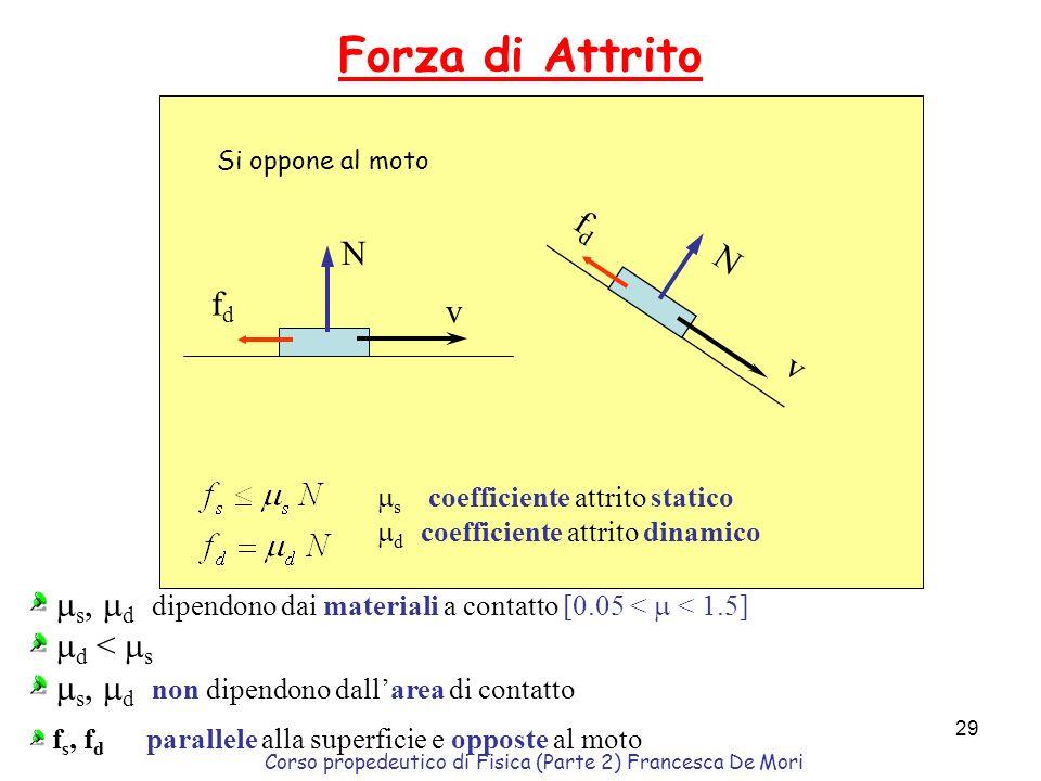 Corso propedeutico di Fisica (Parte 2) Francesca De Mori 28 F app =50N m B =15 kg m a =10 kg T mBmB mAmA F app T NBNB T PBPB NANA T PAPA