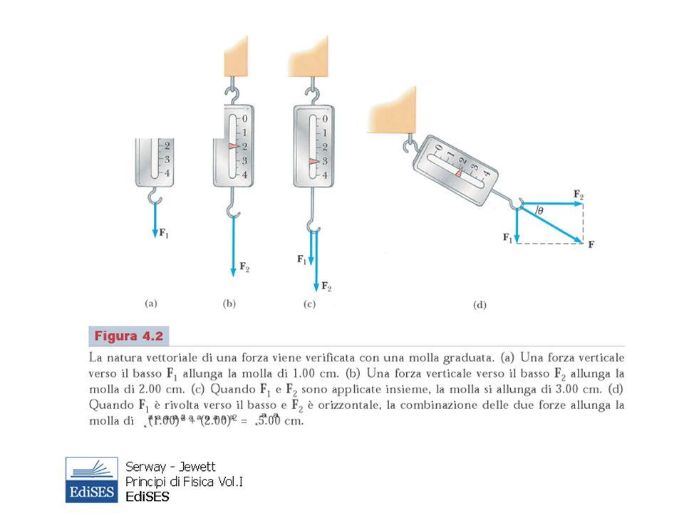 Corso propedeutico di Fisica (Parte 2) Francesca De Mori 2 Che meccanismo causa la variazione del moto? Dinamica Esse modificano lo stato di quiete o