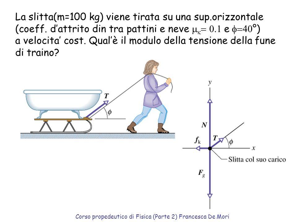 Corso propedeutico di Fisica (Parte 2) Francesca De Mori 31 h d Se s fino a quale angolo il blocco rimane fermo? F s,max = s N x y