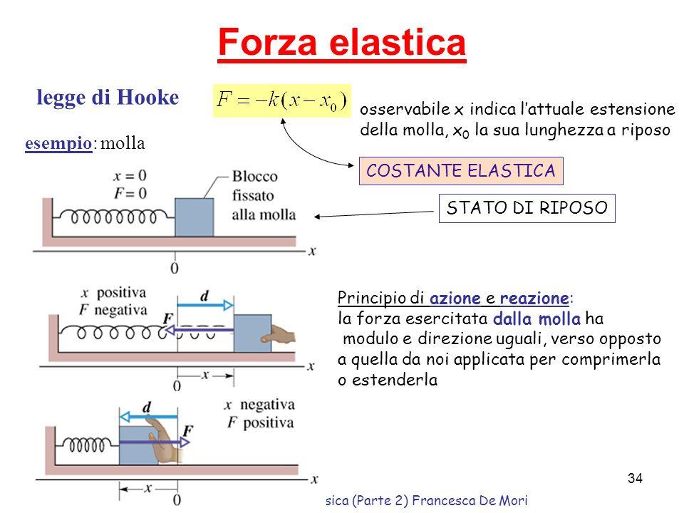 Corso propedeutico di Fisica (Parte 2) Francesca De Mori 33 Ammettendo che il coeff. dattrito sia cost. A che vel. stava andando lauto Al momento del
