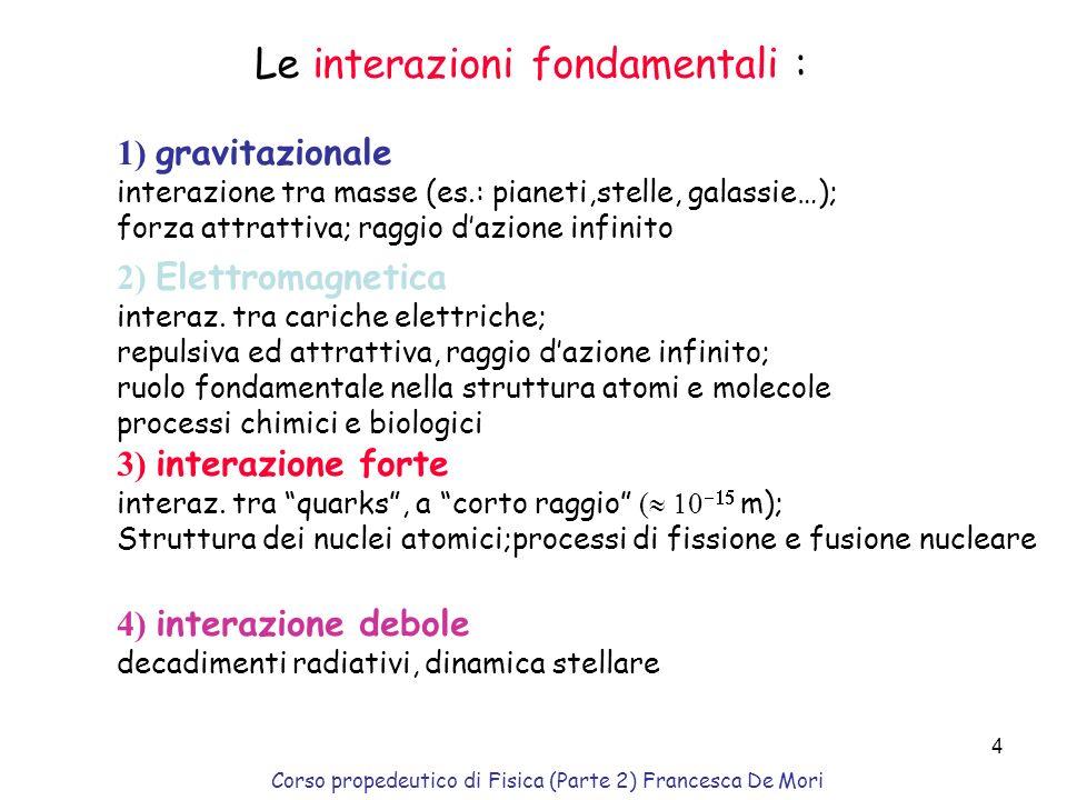 Corso propedeutico di Fisica (Parte 2) Francesca De Mori 3