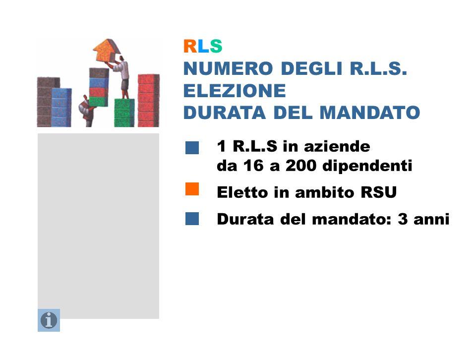RLS NUMERO DEGLI R.L.S. ELEZIONE DURATA DEL MANDATO 1 R.L.S in aziende da 16 a 200 dipendenti Eletto in ambito RSU Durata del mandato: 3 anni RLS – Nu
