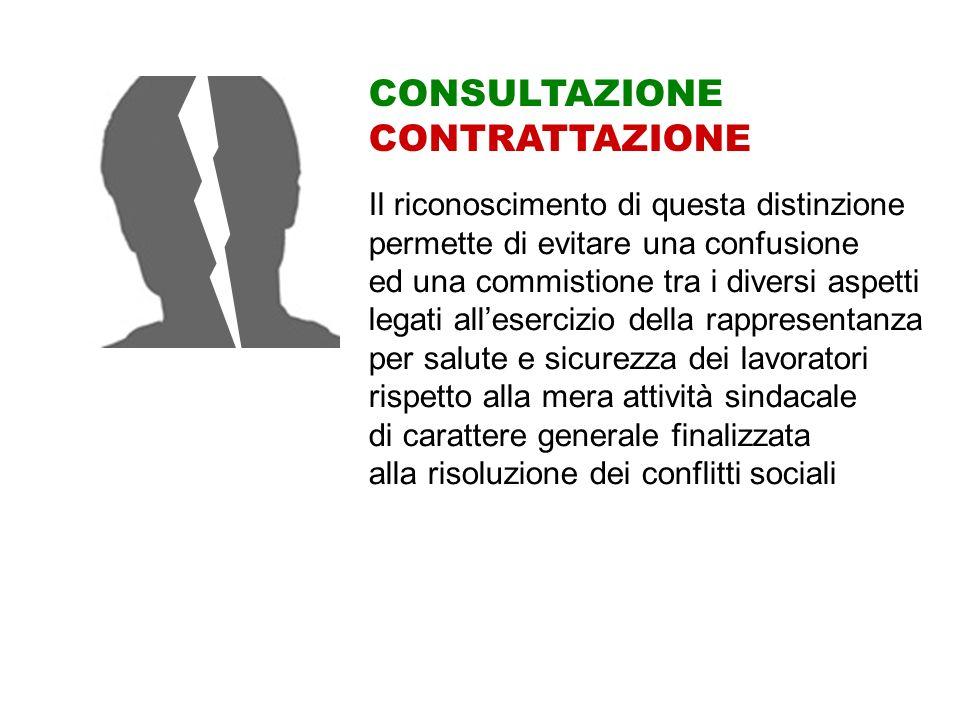 CONSULTAZIONE CONTRATTAZIONE Il riconoscimento di questa distinzione permette di evitare una confusione ed una commistione tra i diversi aspetti legat