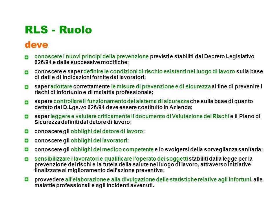 RLS - Ruolo conoscere i nuovi principi della prevenzione previsti e stabiliti dal Decreto Legislativo 626/94 e dalle successive modifiche; conoscere e