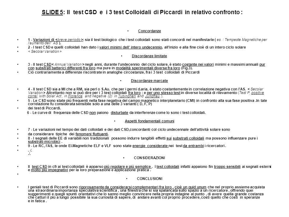 SLIDE 5: Il test CSD e i 3 test Colloidali di Piccardi in relativo confronto : Concordanze 1 - Variazioni di : sia il test biologico che i test colloi