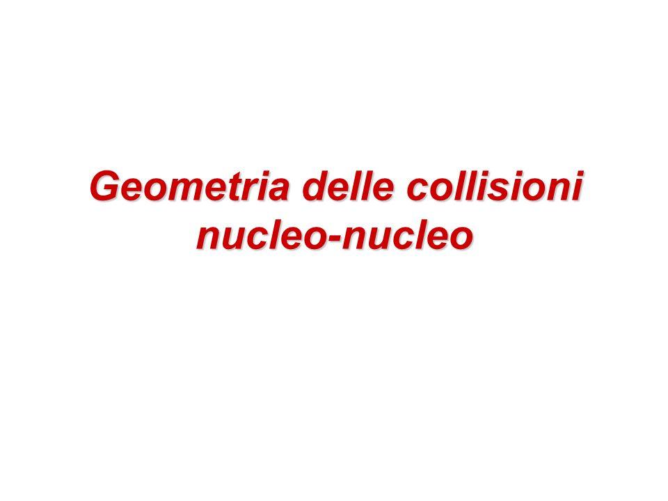 2 Collisioni multiple Obiettivo: descrivere linterazione nucleo-nucleo in termini di collisioni elementari tra nucleoni Collisione pp : ci sono 2 nucleoni coinvolti (il proiettile e il bersaglio) che collidono una sola volta tra di loro Numero di collisioni = 1 Nucleoni coinvolti (partecipanti) = 2 Collisione pA: ci sono più di due nucleoni coinvolti: il proiettile (p) che fa diverse collisioni con i nucleoni (p e n) del bersaglio (A) Il numero di collisioni aumenta con la grandezza del nucleo bersaglio E anche con il parametro di impatto Numero di collisioni = N Nucleoni coinvolti (partecipanti) = 1+N pC (Z=6, A=12) p Pb (Z=82, A=208) p p