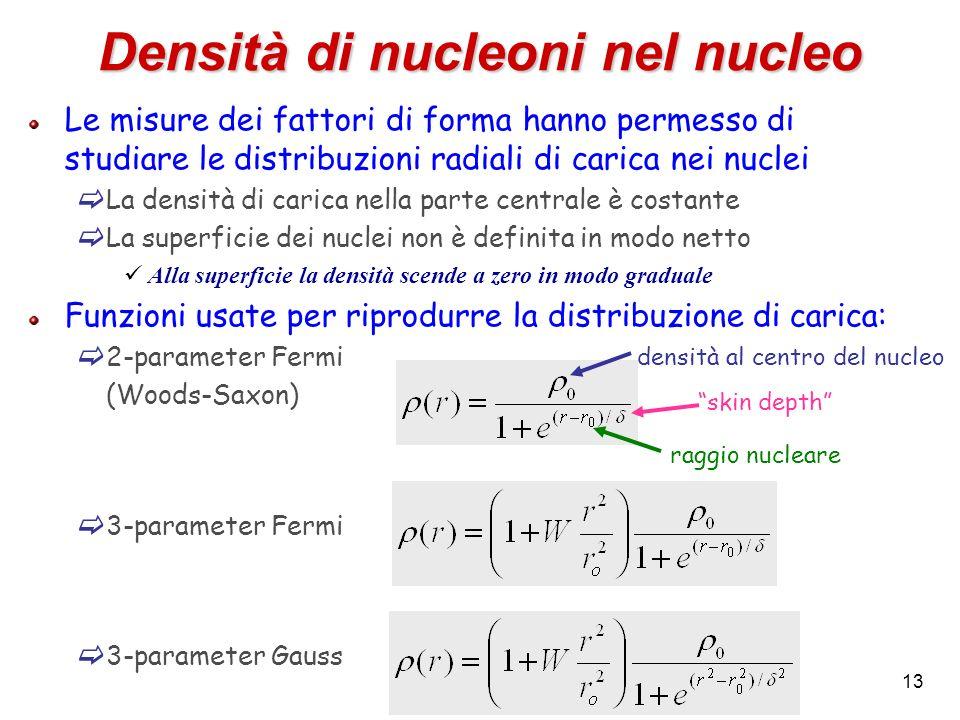 13 Densità di nucleoni nel nucleo Le misure dei fattori di forma hanno permesso di studiare le distribuzioni radiali di carica nei nuclei La densità d