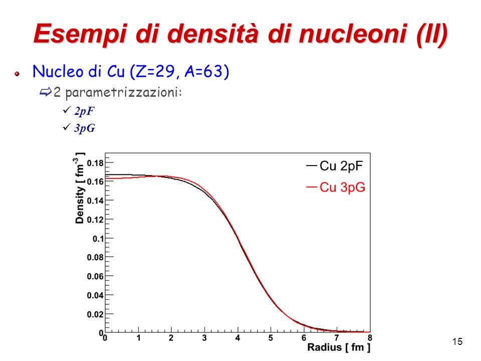 15 Esempi di densità di nucleoni (II) Nucleo di Cu (Z=29, A=63) 2 parametrizzazioni: 2pF 3pG