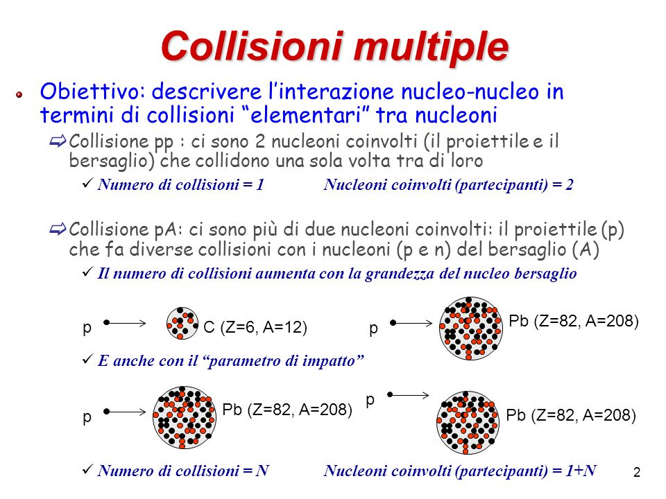 2 Collisioni multiple Obiettivo: descrivere linterazione nucleo-nucleo in termini di collisioni elementari tra nucleoni Collisione pp : ci sono 2 nucl