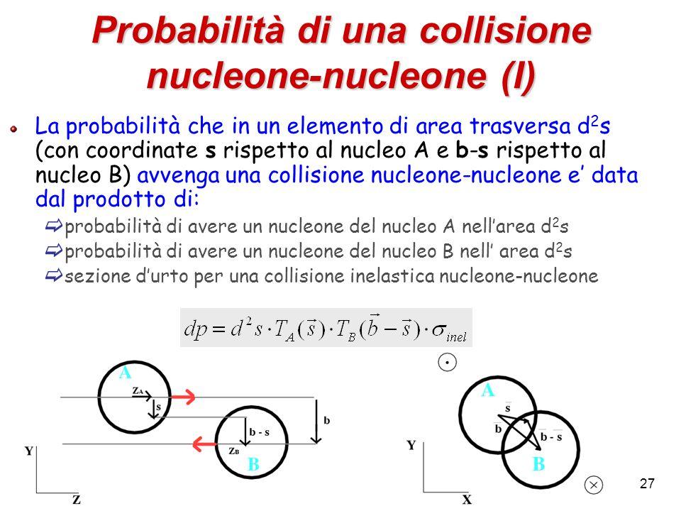 27 Probabilità di una collisione nucleone-nucleone (I) La probabilità che in un elemento di area trasversa d 2 s (con coordinate s rispetto al nucleo