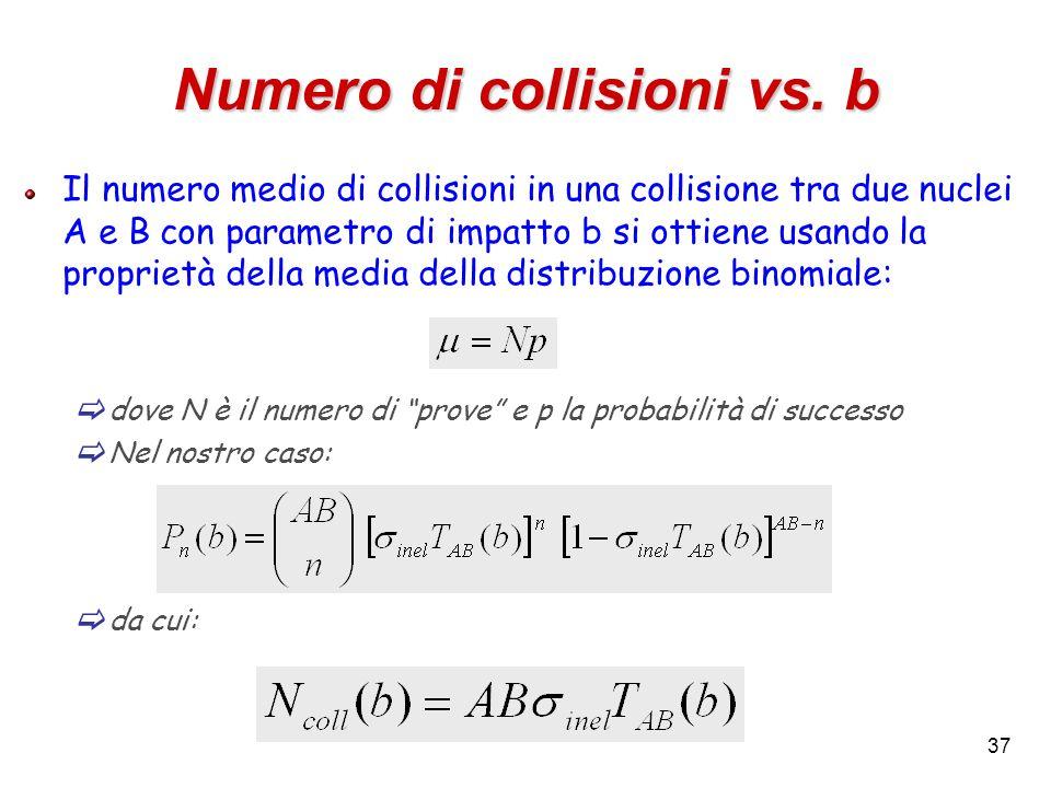 37 Numero di collisioni vs. b Il numero medio di collisioni in una collisione tra due nuclei A e B con parametro di impatto b si ottiene usando la pro