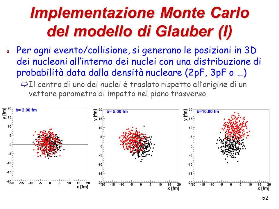 52 Implementazione Monte Carlo del modello di Glauber (I) Per ogni evento/collisione, si generano le posizioni in 3D dei nucleoni allinterno dei nucle