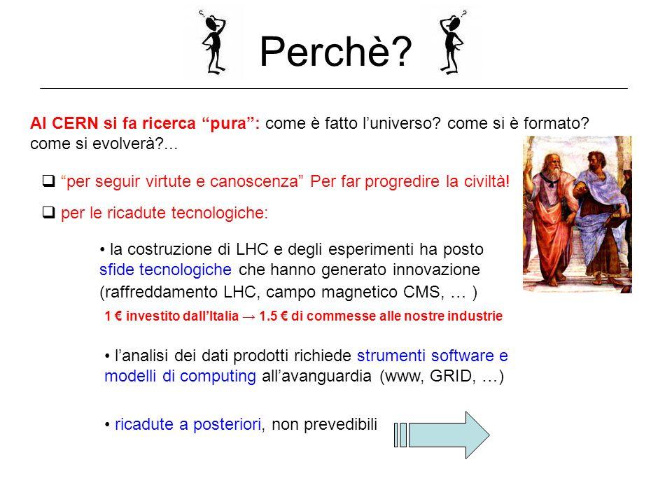 Perchè? Al CERN si fa ricerca pura: come è fatto luniverso? come si è formato? come si evolverà?... per seguir virtute e canoscenza Per far progredire