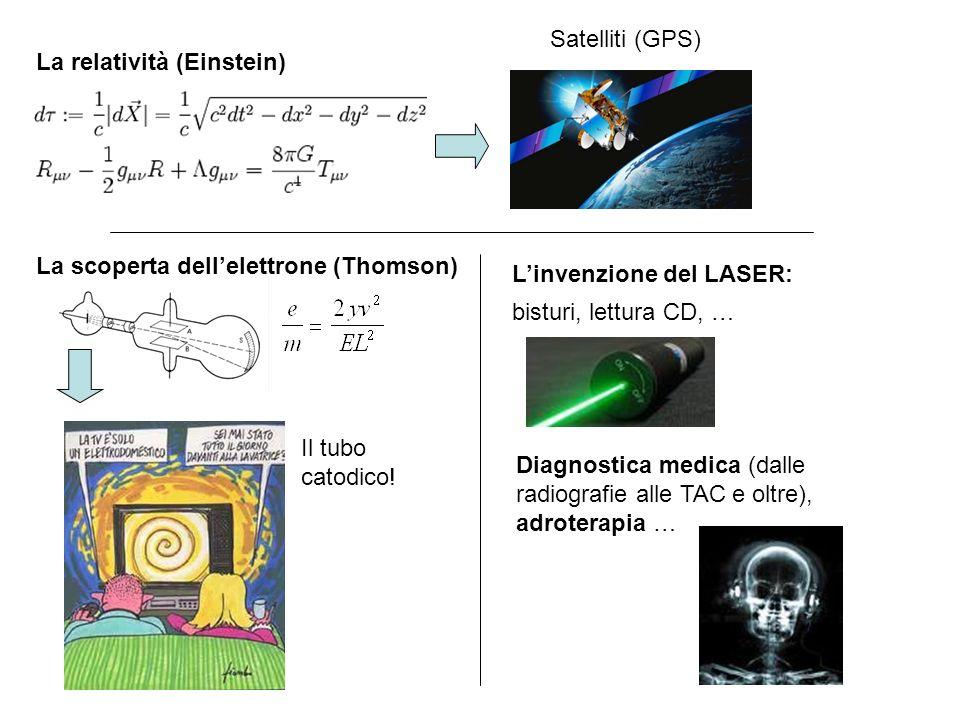 La relatività (Einstein) Satelliti (GPS) La scoperta dellelettrone (Thomson) Diagnostica medica (dalle radiografie alle TAC e oltre), adroterapia … Il