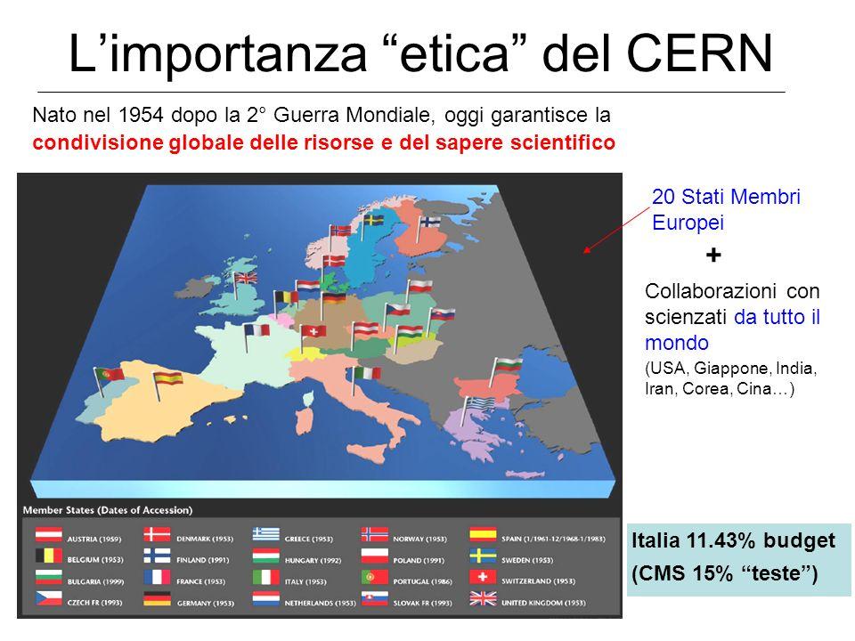 Limportanza etica del CERN Nato nel 1954 dopo la 2° Guerra Mondiale, oggi garantisce la condivisione globale delle risorse e del sapere scientifico 20