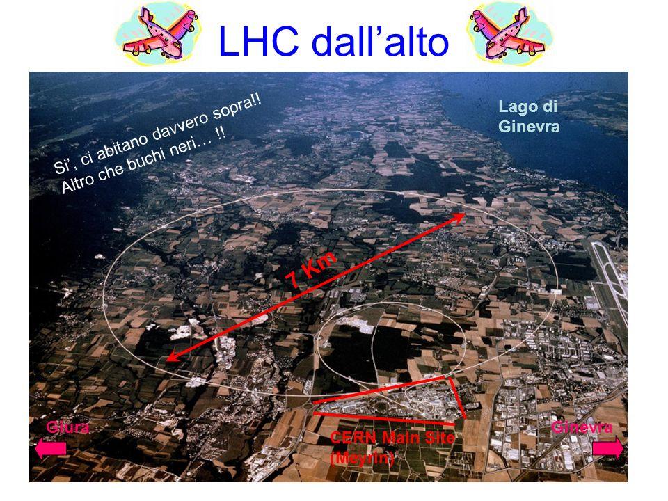 7 Km Lago di Ginevra Ginevra Giura LHC dallalto CERN Main Site (Meyrin) Si, ci abitano davvero sopra!! Altro che buchi neri… !!