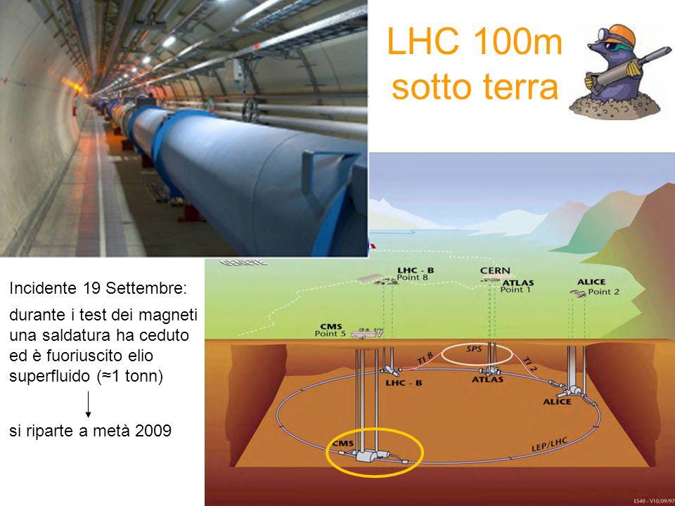 LHC 100m sotto terra durante i test dei magneti una saldatura ha ceduto ed è fuoriuscito elio superfluido (1 tonn) Incidente 19 Settembre: si riparte