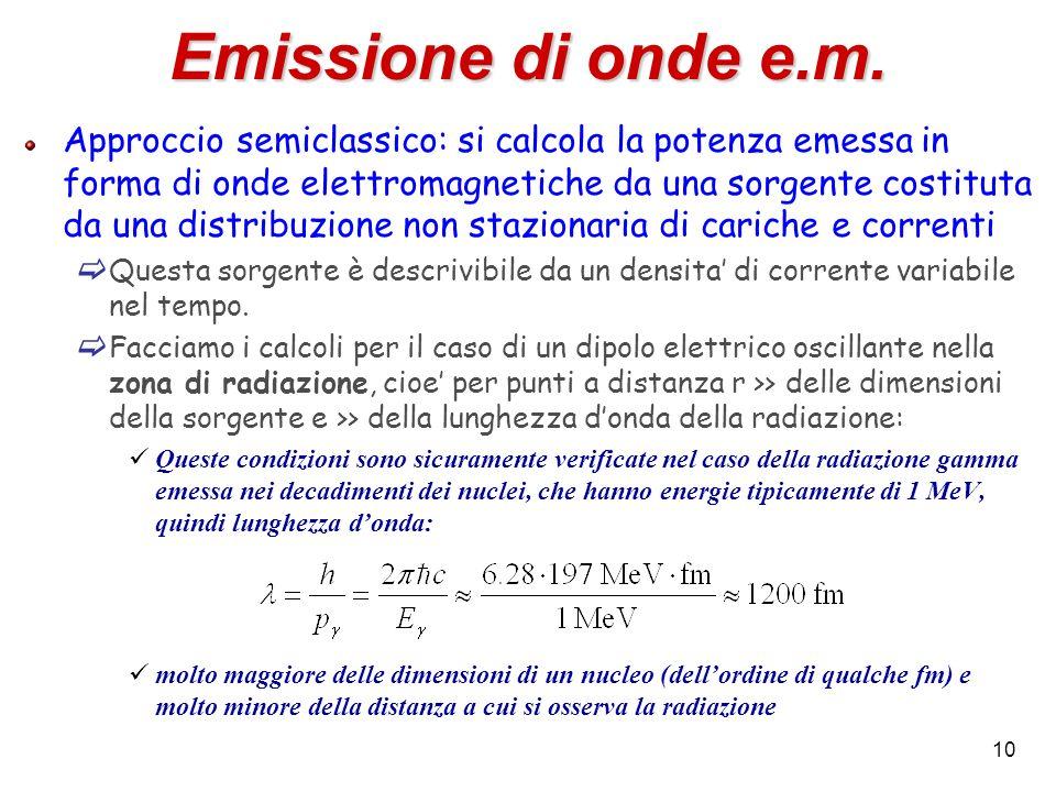 10 Emissione di onde e.m. Approccio semiclassico: si calcola la potenza emessa in forma di onde elettromagnetiche da una sorgente costituta da una dis