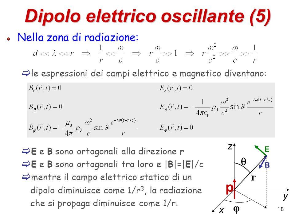 Dipolo elettrico oscillante (5) Nella zona di radiazione: le espressioni dei campi elettrico e magnetico diventano: E e B sono ortogonali alla direzione r E e B sono ortogonali tra loro e |B|=|E|/c mentre il campo elettrico statico di un dipolo diminuisce come 1/r 3, la radiazione che si propaga diminuisce come 1/r.