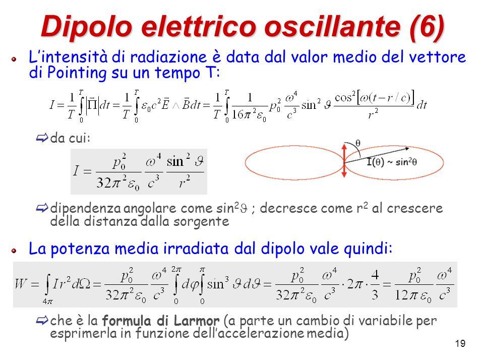 Dipolo elettrico oscillante (6) Lintensità di radiazione è data dal valor medio del vettore di Pointing su un tempo T: da cui: dipendenza angolare come sin 2 ; decresce come r 2 al crescere della distanza dalla sorgente La potenza media irradiata dal dipolo vale quindi: che è la formula di Larmor (a parte un cambio di variabile per esprimerla in funzione dellaccelerazione media) 19