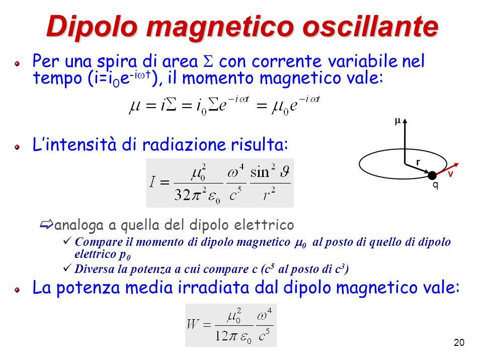 Dipolo magnetico oscillante Per una spira di area con corrente variabile nel tempo (i=i 0 e -i t ), il momento magnetico vale: Lintensità di radiazione risulta: analoga a quella del dipolo elettrico Compare il momento di dipolo magnetico 0 al posto di quello di dipolo elettrico p 0 Diversa la potenza a cui compare c (c 5 al posto di c 3 ) La potenza media irradiata dal dipolo magnetico vale: 20 r q v