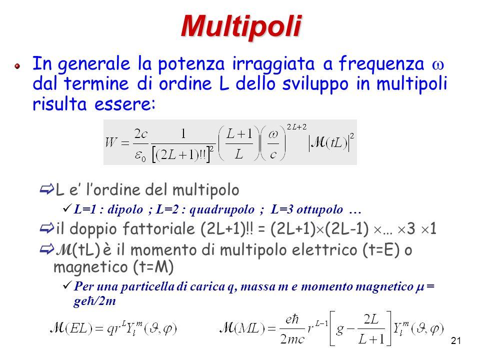 Multipoli In generale la potenza irraggiata a frequenza dal termine di ordine L dello sviluppo in multipoli risulta essere: L e lordine del multipolo L=1 : dipolo ; L=2 : quadrupolo ; L=3 ottupolo … il doppio fattoriale (2L+1)!.