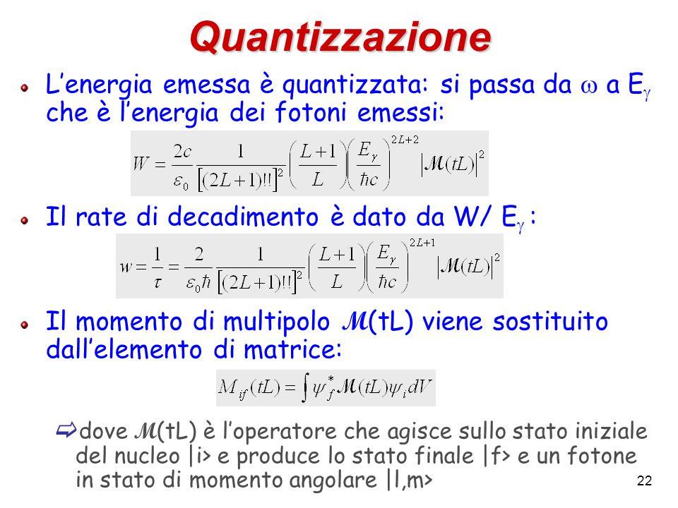 Quantizzazione Lenergia emessa è quantizzata: si passa da a E che è lenergia dei fotoni emessi: Il rate di decadimento è dato da W/ E : Il momento di multipolo M (tL) viene sostituito dallelemento di matrice: dove M (tL) è loperatore che agisce sullo stato iniziale del nucleo |i> e produce lo stato finale |f> e un fotone in stato di momento angolare |l,m> 22