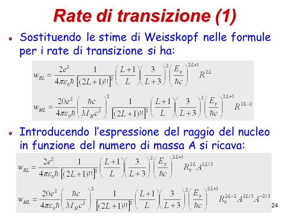 Rate di transizione (1) Sostituendo le stime di Weisskopf nelle formule per i rate di transizione si ha: Introducendo lespressione del raggio del nucleo in funzione del numero di massa A si ricava: 24