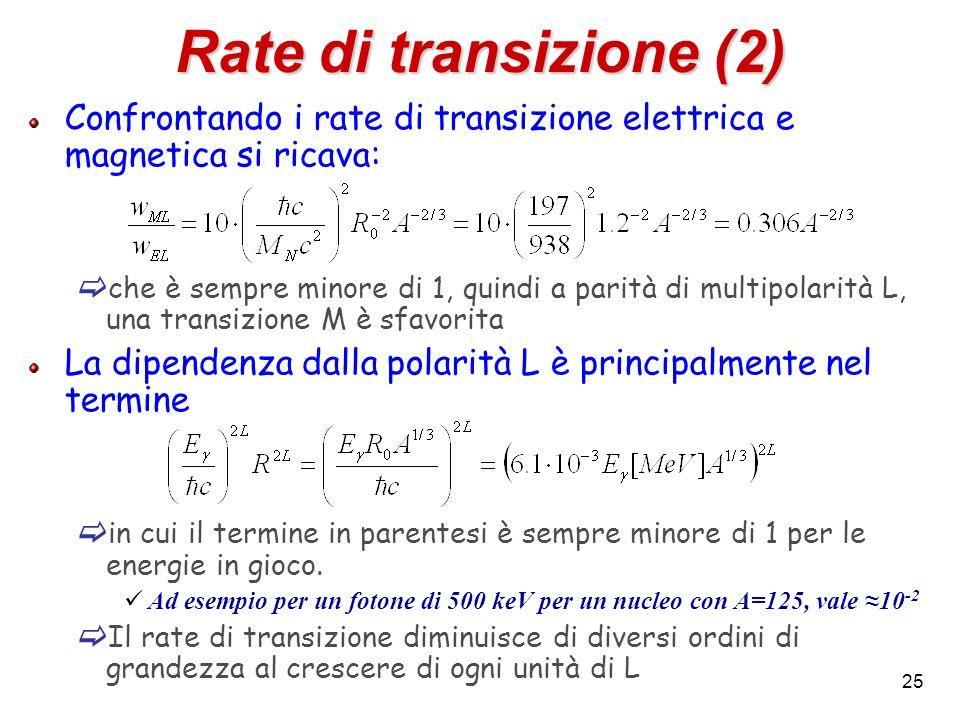 Rate di transizione (2) Confrontando i rate di transizione elettrica e magnetica si ricava: che è sempre minore di 1, quindi a parità di multipolarità L, una transizione M è sfavorita La dipendenza dalla polarità L è principalmente nel termine in cui il termine in parentesi è sempre minore di 1 per le energie in gioco.